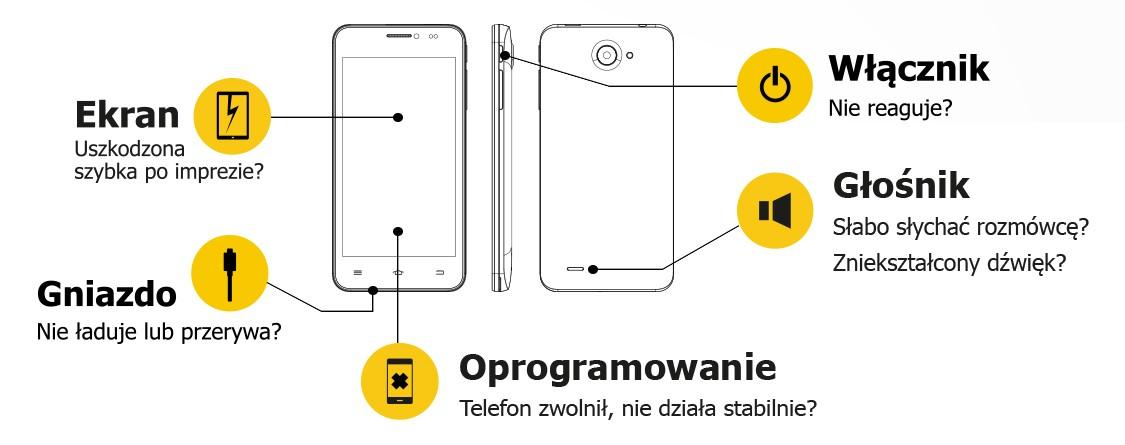 problem-z-telefonem3_2